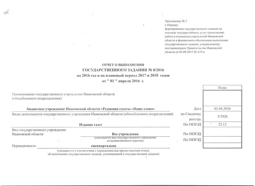 отчет_1 1 квартал(1)