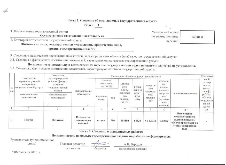 отчет_2 1 квартал(1)